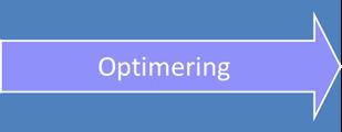 Optimering